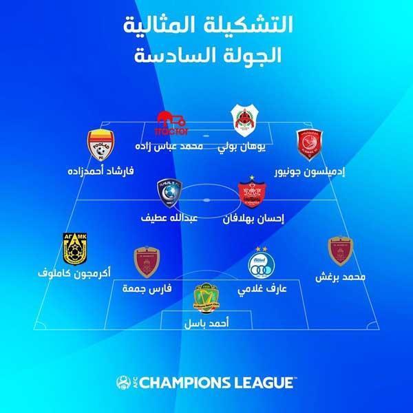 حضور 4 بازیکن ایران در تیم هفته ششم لیگ قهرمانان آسیا